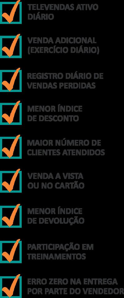 INDICADORES 2